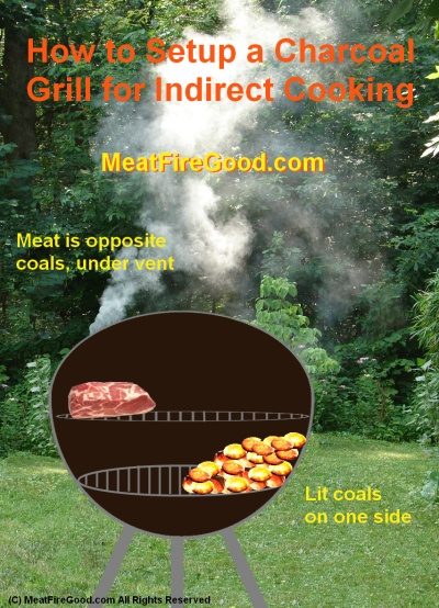 Indirect Cooking Setup for Charcoal Grill